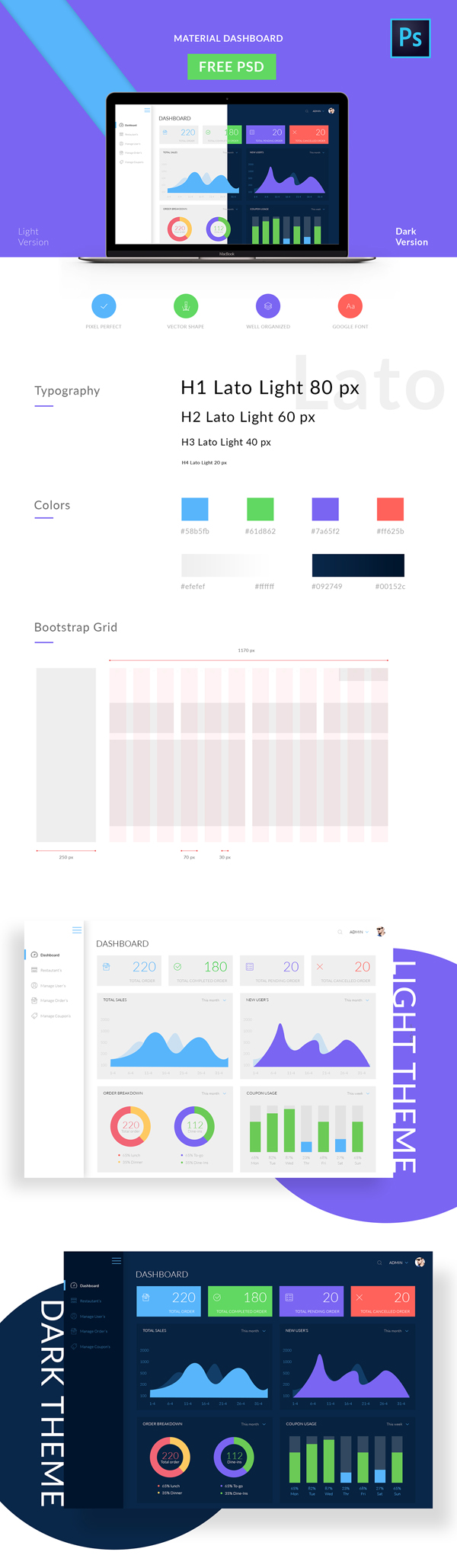 Free Material Dashboard Light, Dark UI Templates