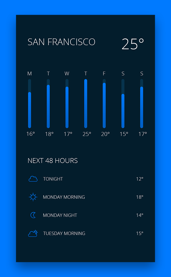 Free Weather App UI PSD App