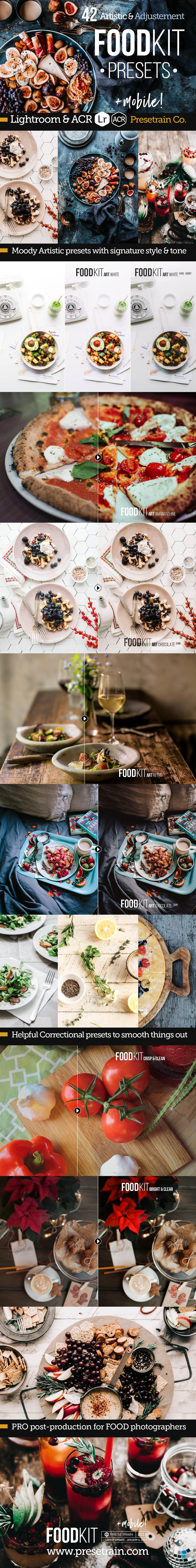 FoodKit - Food Presets for LR & ACR For Food Photography